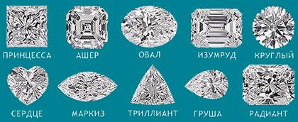 Огранка бриллиантов - формы, виды и грани бриллиантов 01087427463